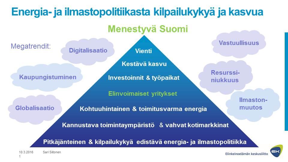 KEIS_Pyramidi_FINAL